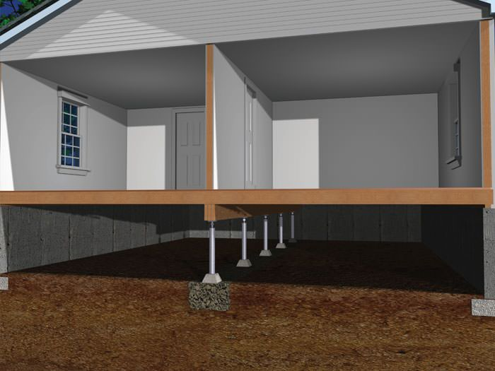 ... An Illustration Of Crawl Space Jack Posts Installed In A Home ...
